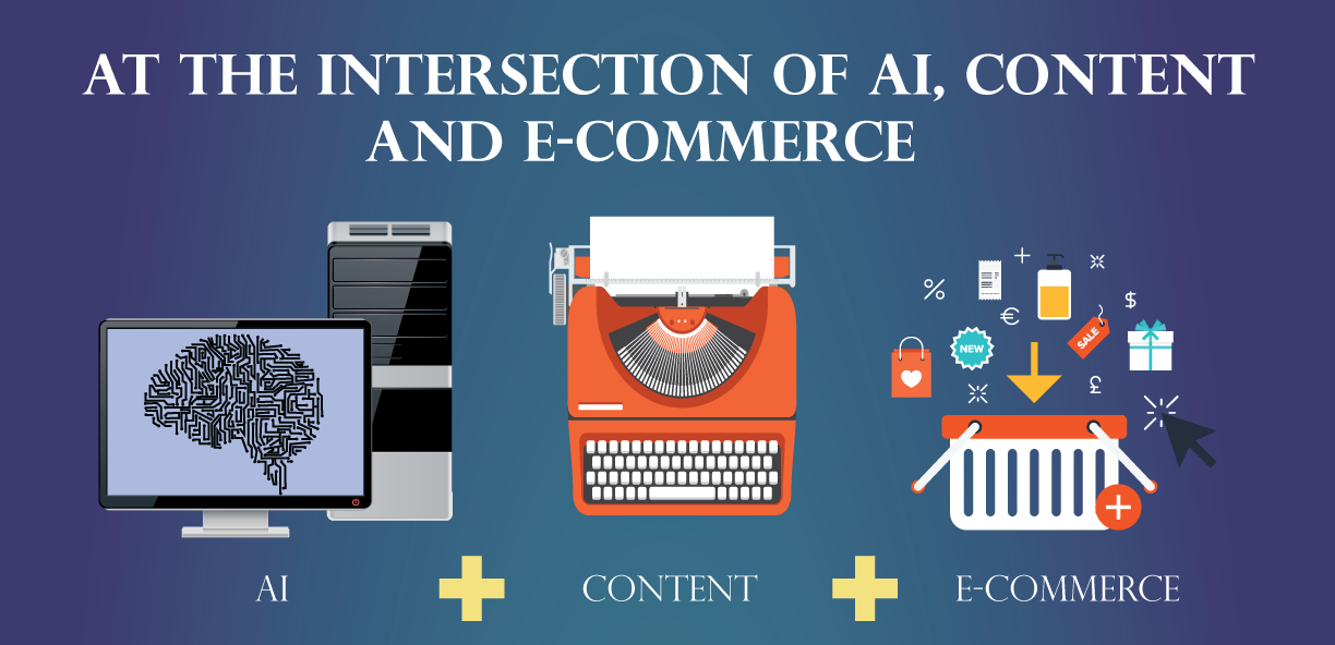 [Infograph] At the Intersection of AI, Content and E-Commerce