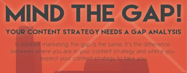 [Infograph] Mind the Gap! Your Content Strategy Needs a Gap Analysis