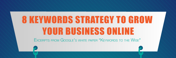 [Infograph] Choose the Best Keyword Strategies to Grow Your Business
